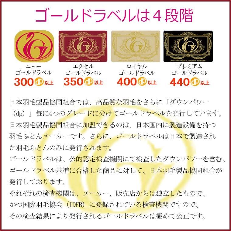 ゴールドラベル