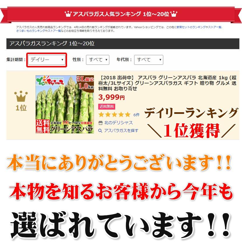 北海道産 グリーンアスパラ ランキング入賞