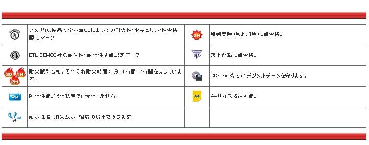 安心のセントリー耐火金庫 SBシリーズ