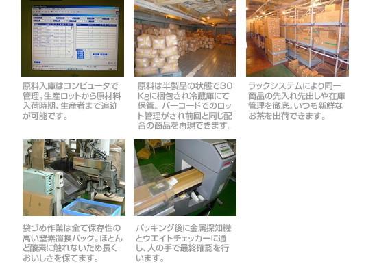 徹底した品質管理 工場内紹介