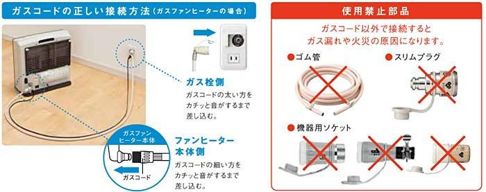 ガスコードの正しい接続方法(ガスファンヒーターの場合)使用禁止部品 ガスコード以外で接続するとガス漏れや火災の原因になります。