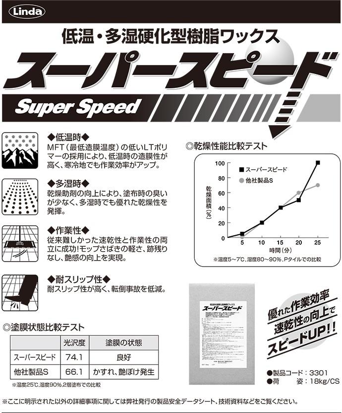 スーパースピード
