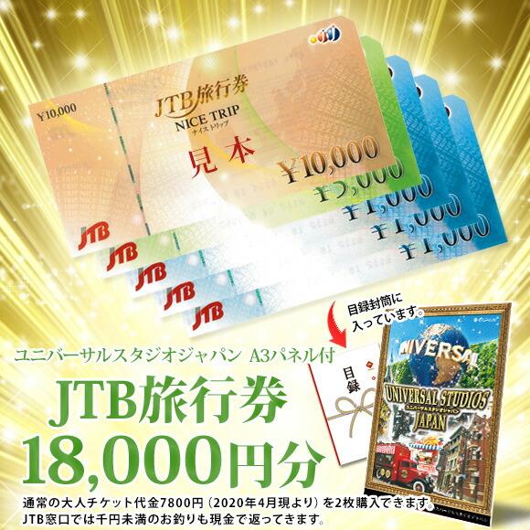 ユニバーサルスタジオジャパンパネル+JTB旅行券【目録・A3パネル付き】