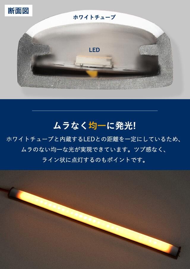 シーケンシャルウインカー,流れるウインカー,LED,テープライト,シリコン,簡単取付,保証1年,送料無料