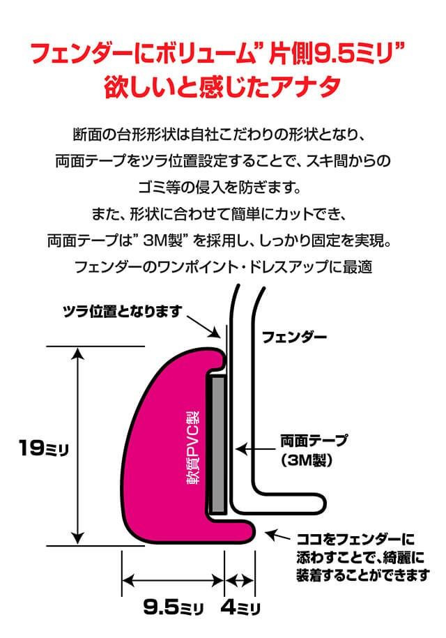 フェンダーモール,片側9.5ミリ,フェンダーアーチモール,カーボン柄,オーバーフェンダー,ラバーフェンダー