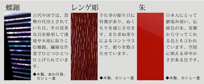 パネル仏壇 商品種類