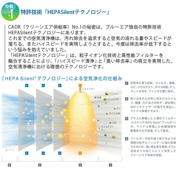 特許技術HEPASilentテクノロジー