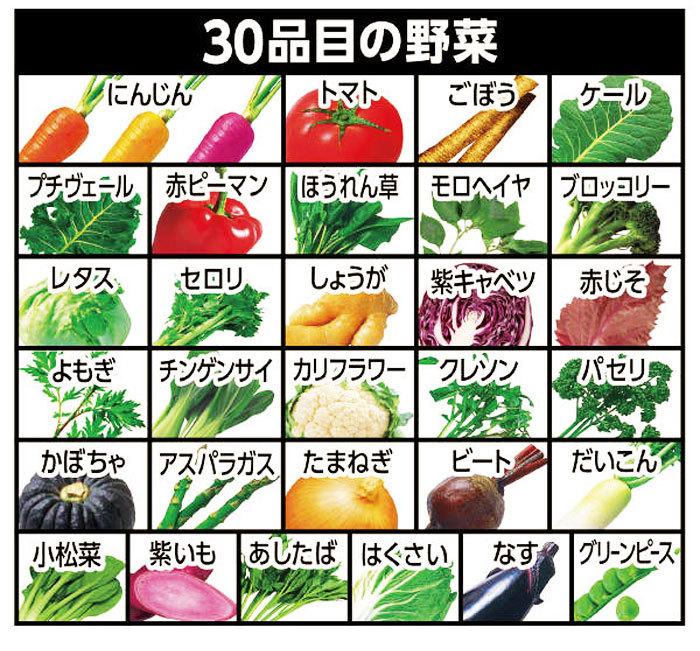 5年保存 カゴメ 野菜一日これ一本 長期保存用