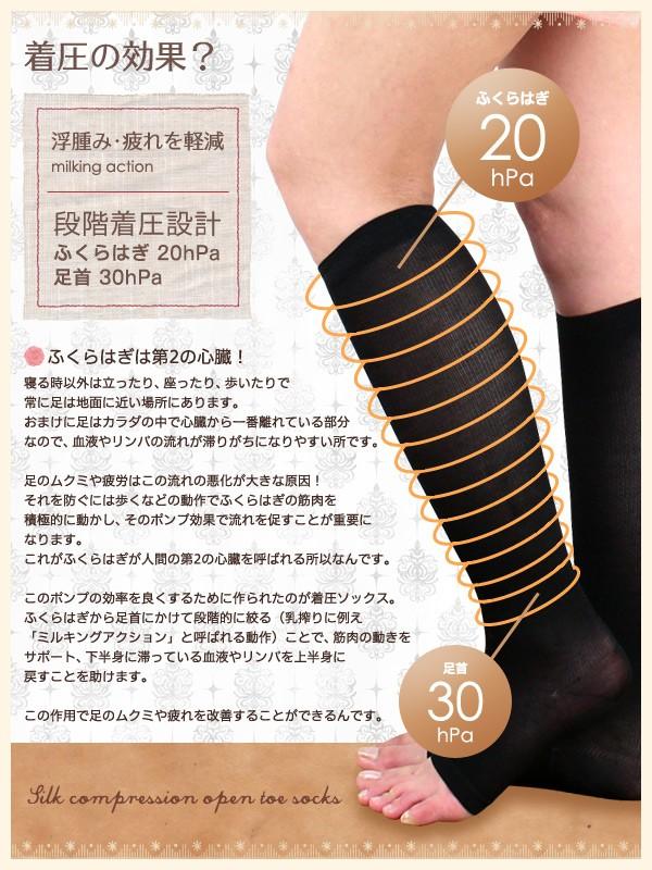 段階着圧設計(ふくらはぎ20hPa・足首30hPa)ミルキングアクション 脚の浮腫み・疲れ予防に