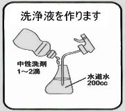 中性洗剤1〜2滴を200ccの水で薄めて作成