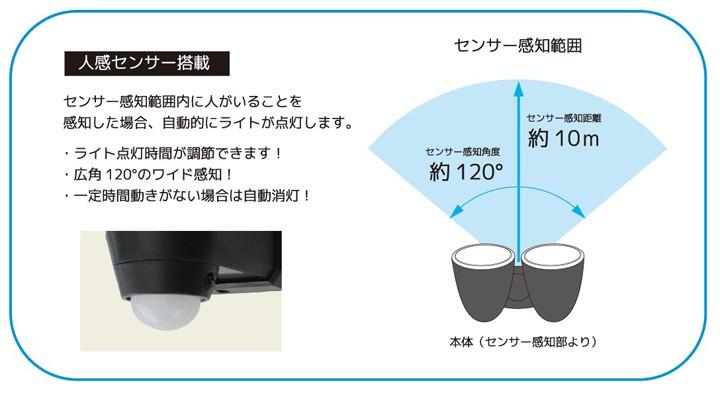 【センサーライトLED電池式防水2灯2灯LED電池式センサーライト】