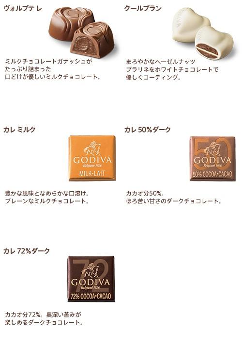 ゴールド コレクション 5粒