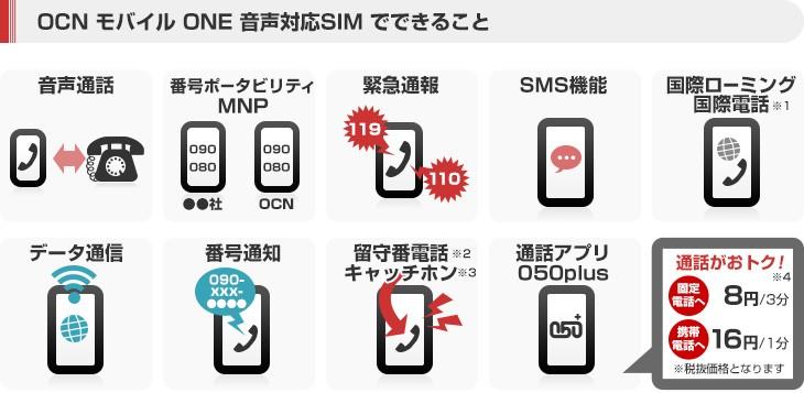 OCN モバイル ONE 音声対応SIM でできること