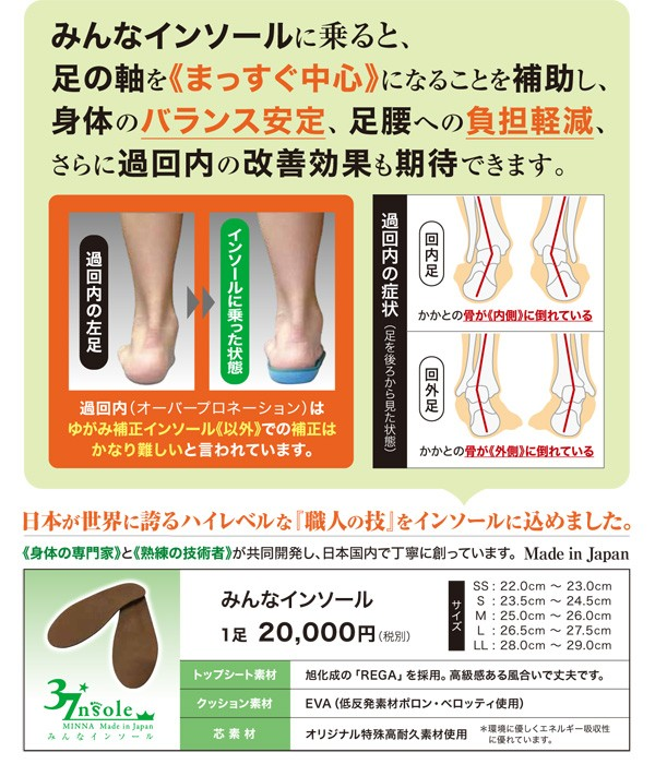 現代人は90%以上の方が足のバランスが悪化していると言われています