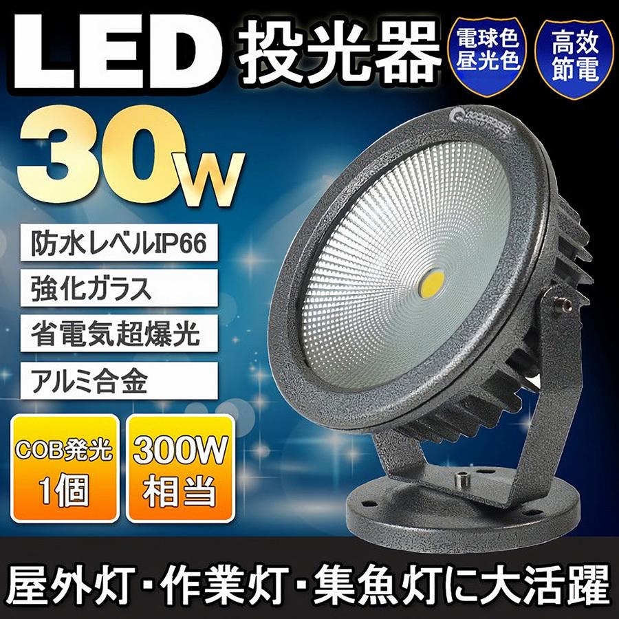 LEDCOBチップ180度360度回転角度調節可
