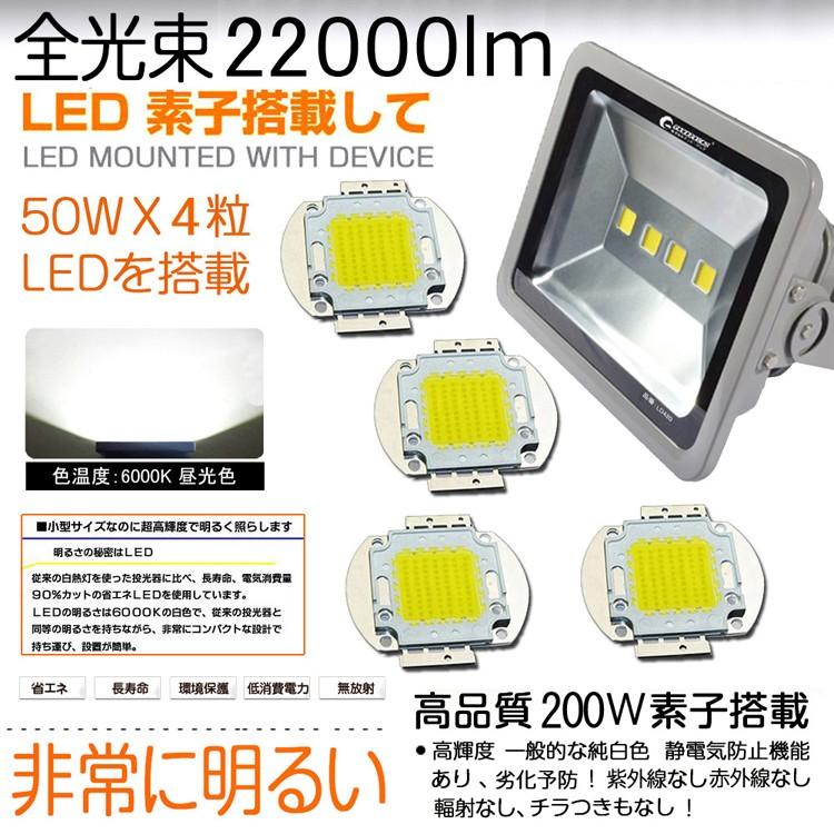 200w led投光器 高輝度 超拡散 光学性能最高 屋外照明 投光機 外灯 ナイター照明
