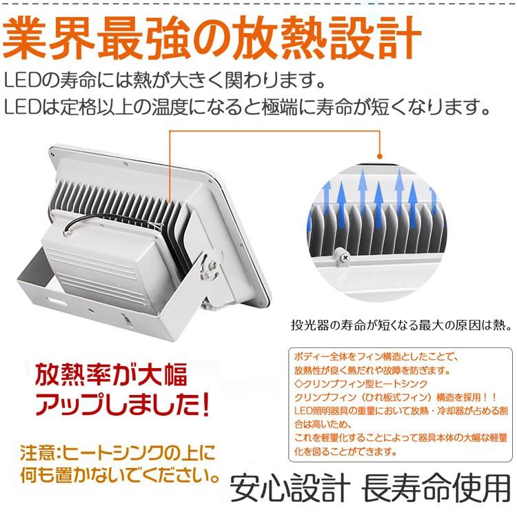led投光器 200w 2000w相当 薄型 軽量 180°角度調整可能 取付ける便利