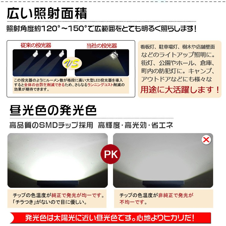 200w 投光器 led ハロゲン代替品 放熱 屋外 防水 投光器 ナイターライト