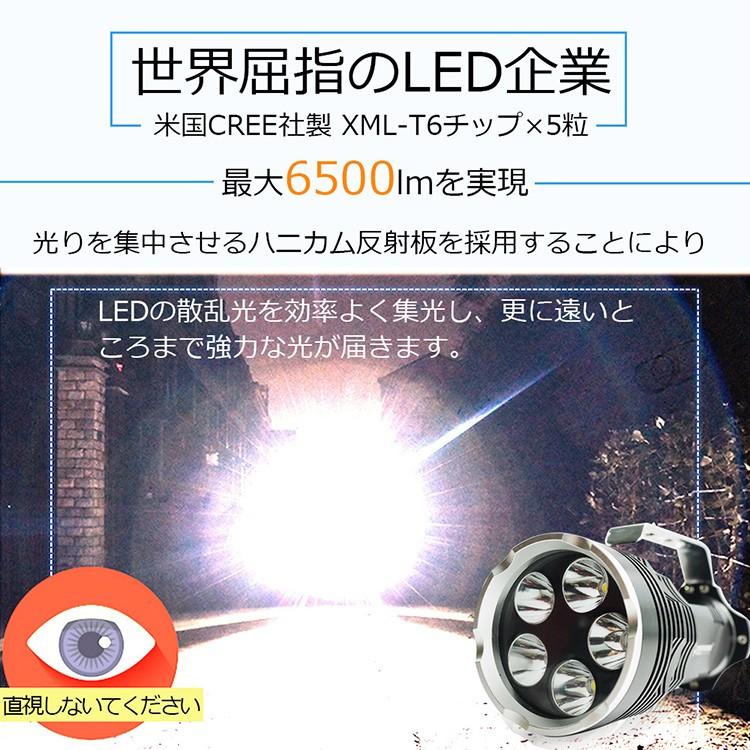 CREE xml-T6 LEDチップ 集光 LED懐中電灯 充電式 ledライト サイクルライト 作業灯