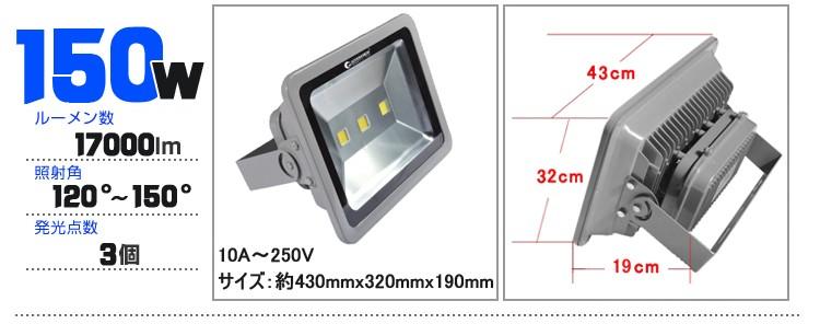 LED投光器 150W ワークライト