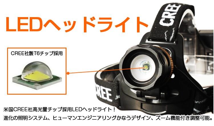 ヘッドライト LEDヘッドランプ