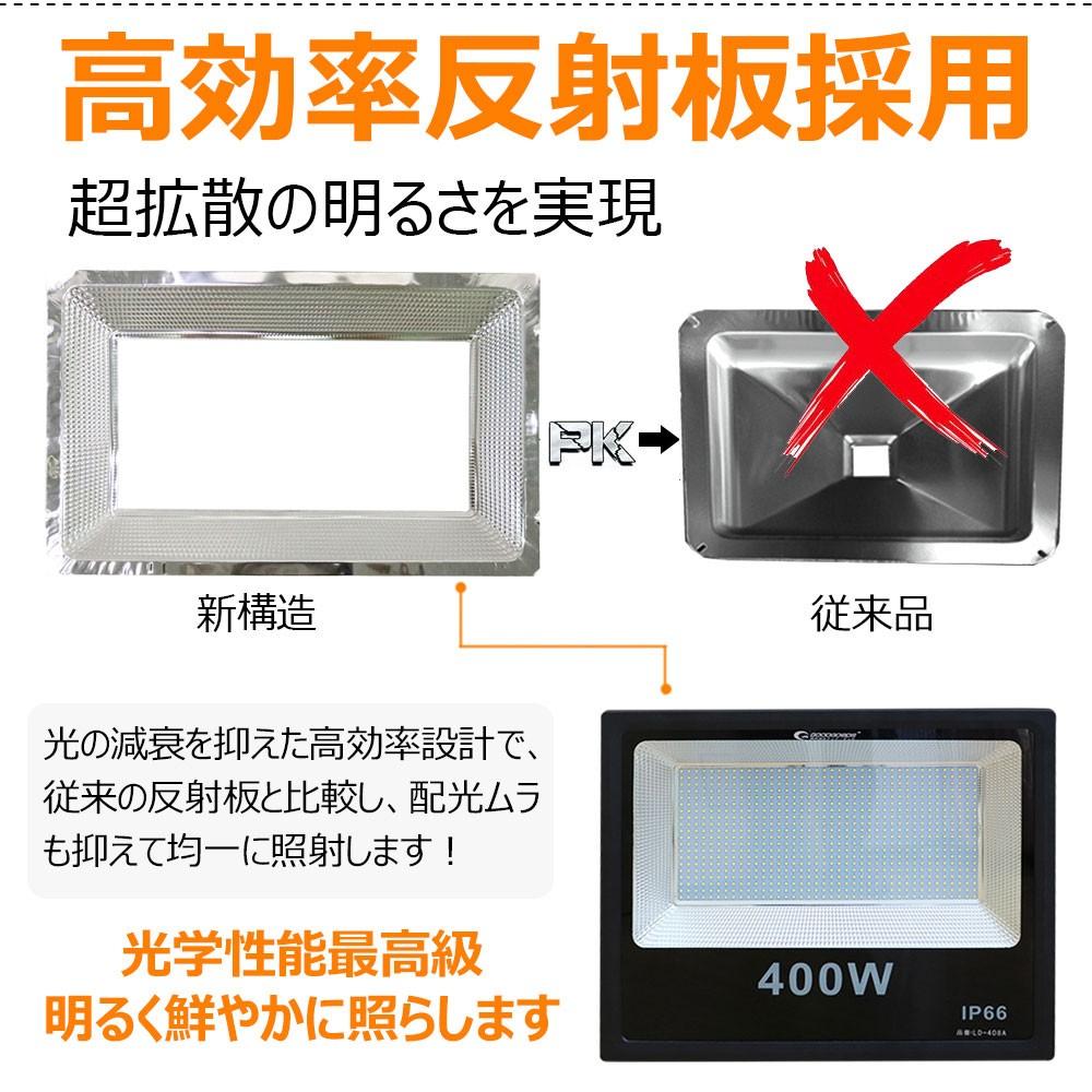 400w led投光器 高輝度 超拡散 光学性能最高 屋外照明 投光機 外灯