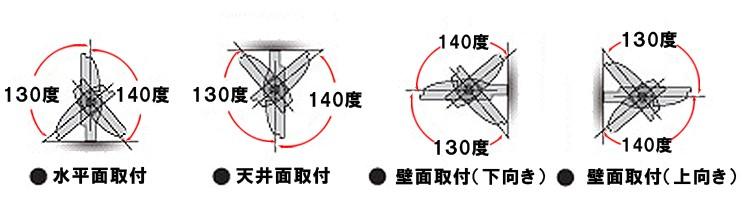 LED 投光器 200w 投光器 屋外