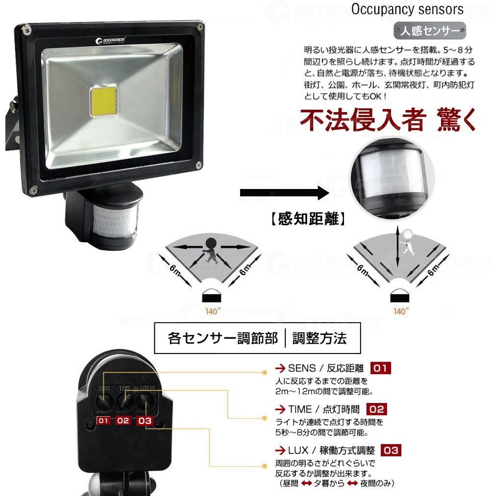 自動点灯 太陽光発電機 昼白色 防犯対策 災害