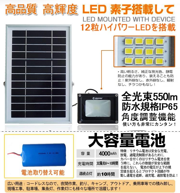 光センサー 太陽光発電 屋外 ガーデン ガーデンライト 防犯灯 LEDライト キャンプライト