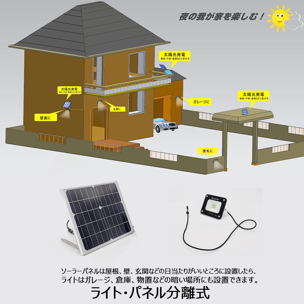 電池の切替可能 10W 100W相当 1100lm 極薄型 防犯灯 太陽光発電 駐車場 防災 防水 電気代0円