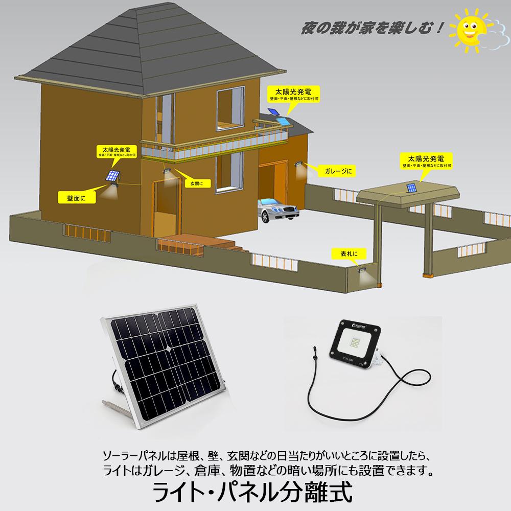 2200lm 極薄型 防犯灯 太陽光発電 駐車場 防災 防水