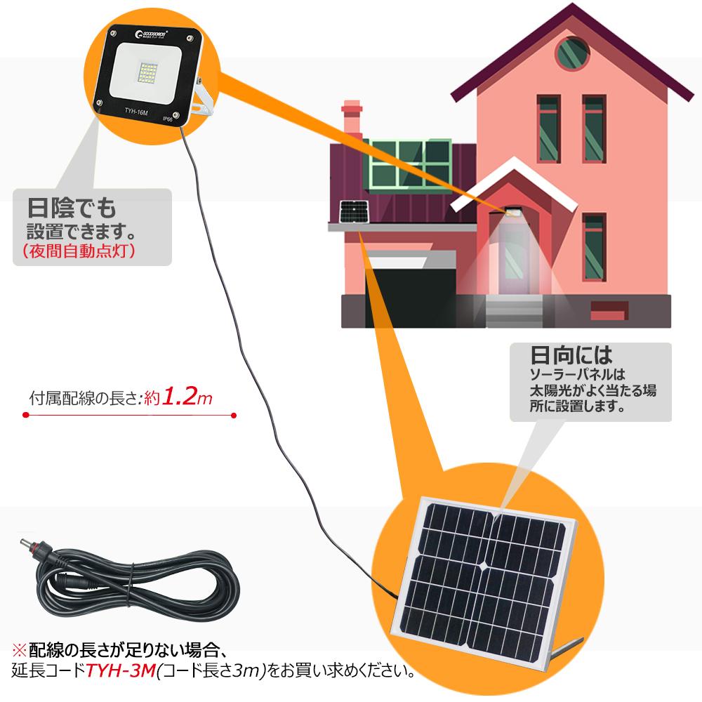 2200lm 極薄型 防犯灯 太陽光発電 駐車場 防災 電気代0円