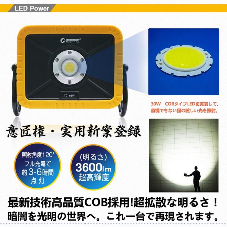 投光器 30w 携帯式 ledライト 作業灯 作業 キャンプ アウトドア