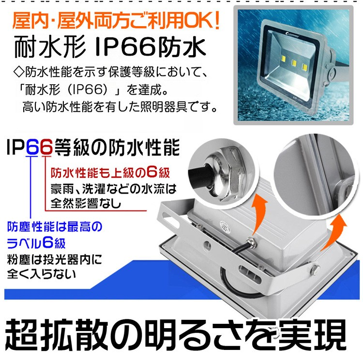 LED投光器 150w 1500W 防水 作業灯 高輝度