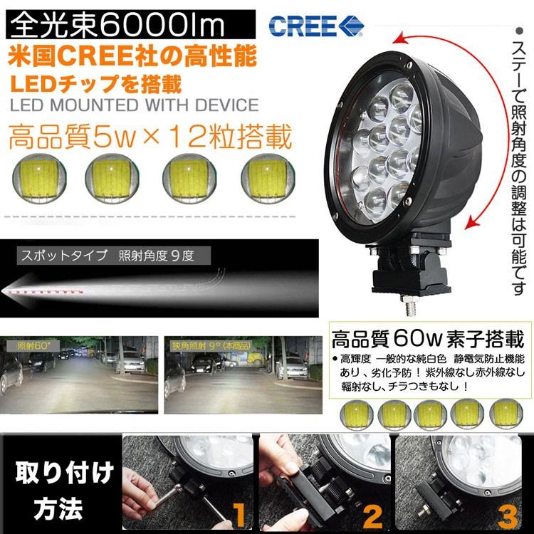 LED投光器 ワークライト60W  狭角 防雨