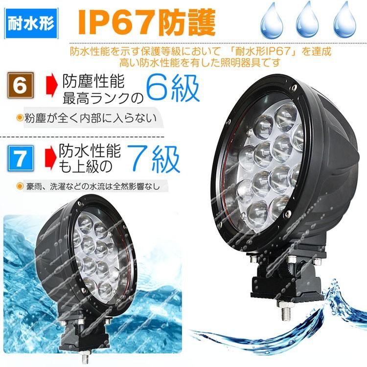 LED作業灯 12V 24V CREE ワークライト LEDライト GOODGOODS