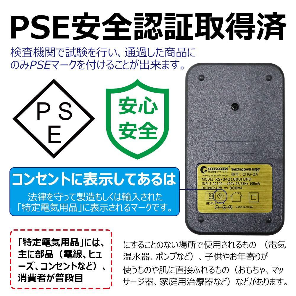 18650 充電器 18650 リチウムイオン電池充電器  2本用 充電器セット PSE認証済み 過電流保護 プロテクト回路付き 高速充電器