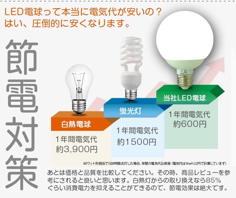 ボール電球 ペンダントライト 90W相当 広角タイプ 昼白色 300°発光