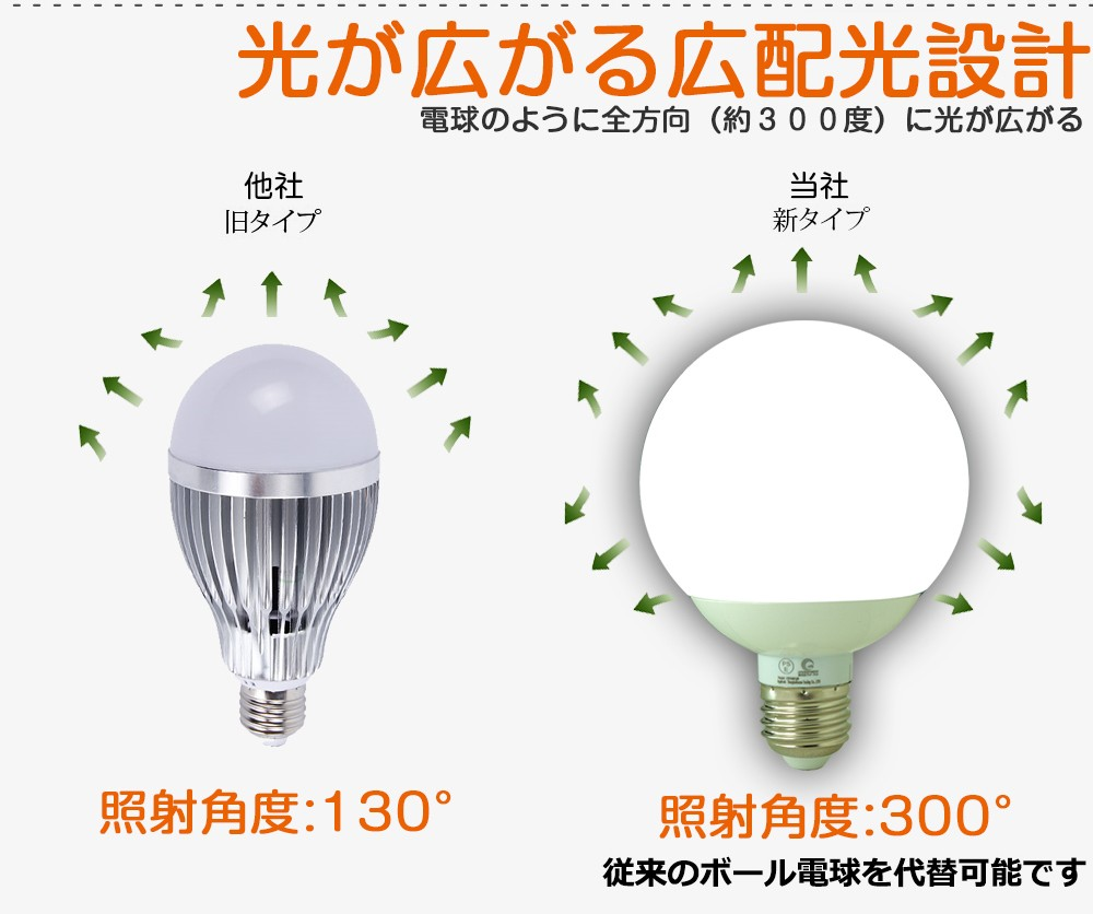 テーブルランプ 長寿命 1080ルーメン GOODGOODS LED電球9W 照明器具