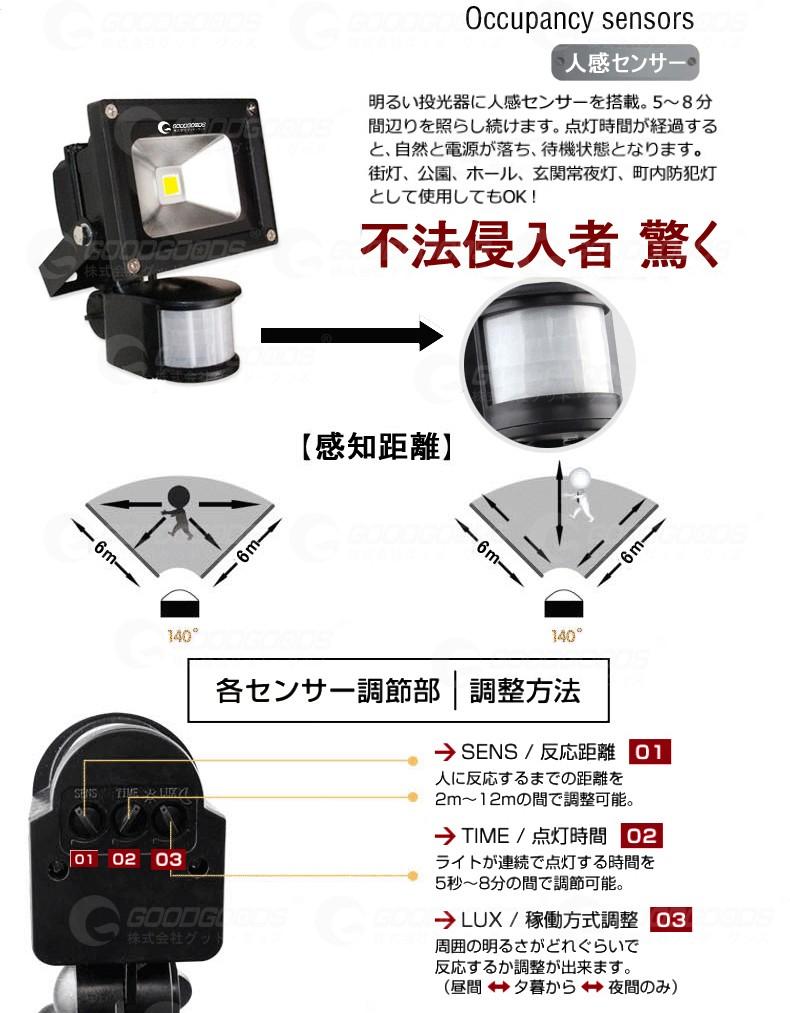 人感センサー付き 屋外 LED ソーラー センサーライト 玄関灯 庭照明