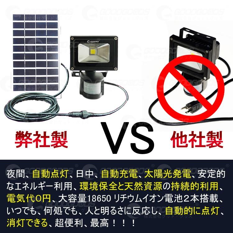 防犯灯、防犯ライトとして最適のLEDライト、LED投光器です