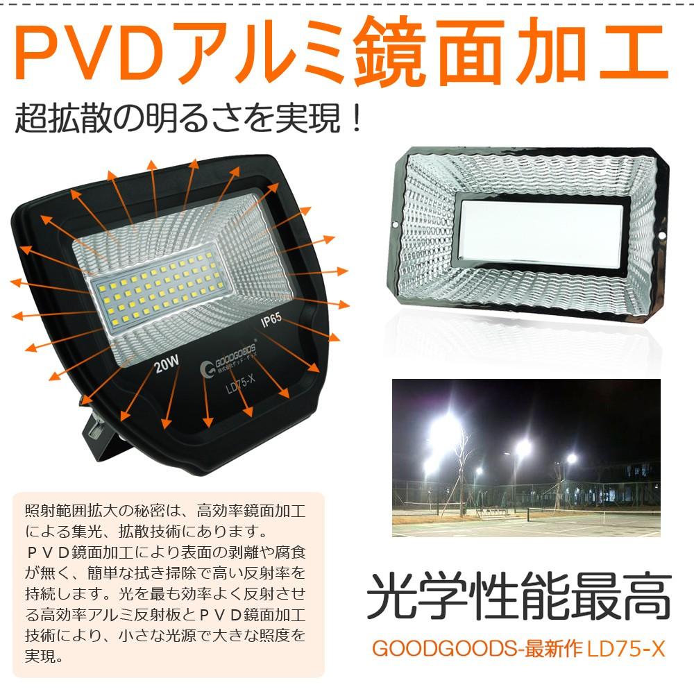 LED投光器 50W 500W相当 看板灯 5000LM 昼白色 広角 野球場 舞台照明
