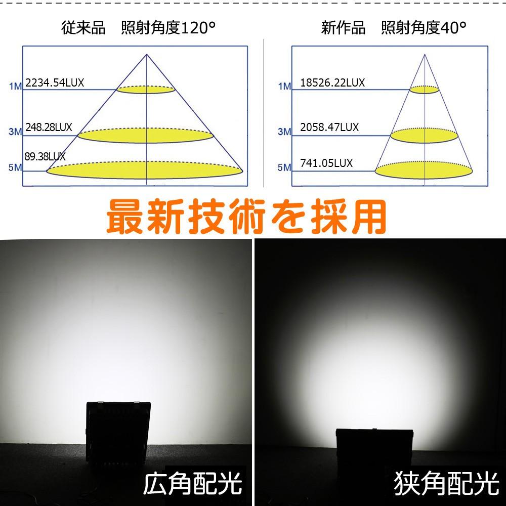 投光器 led 50W 500W相当 7020lm 作業灯 スポットライト