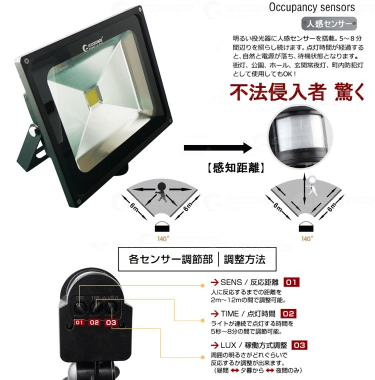LED 投光器 ソーラー充電式 人感センサー付き スタンド付 5mコード 自動点灯 屋外 照明 ガーデンライト玄関灯 庭 庭園灯 防犯灯