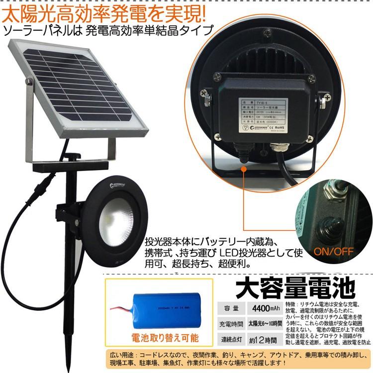 LED投光器50W  500W相当 5000LM 駐車場灯