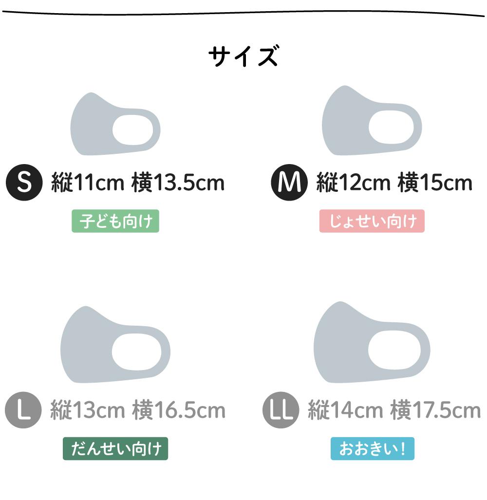 マスクのサイズ