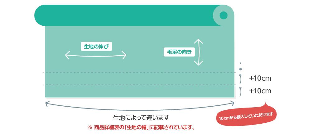 ポスト投函便対応可能サイズイメージ