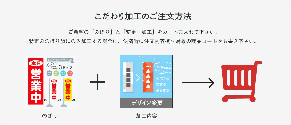 こだわり加工のご注文方法