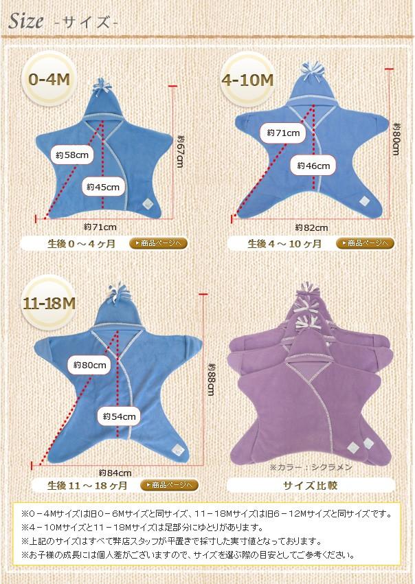 Tuppence & Crumble 星型アフガン スターラップ サイズ比較