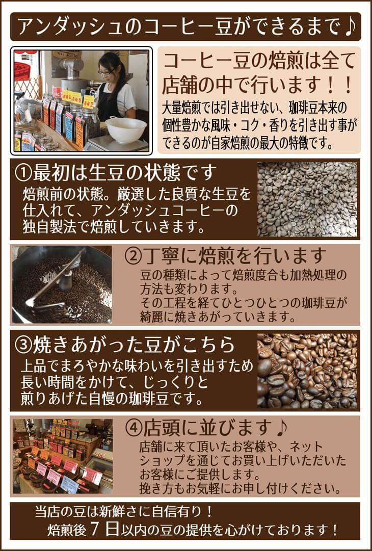 珈琲専門店グルメ館のコーヒーができるまで